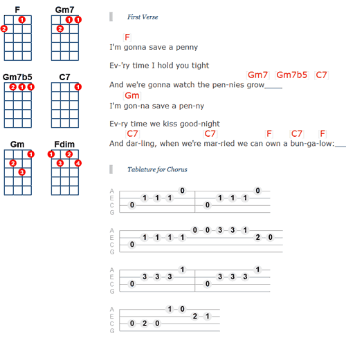 Ukulele u00bb Ukulele Tabs Kiss Me - Music Sheets, Tablature, Chords and Lyrics