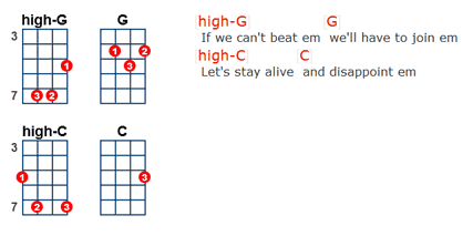 Guitar guitar chords zombie cranberries : Guitar : guitar tabs zombie Guitar Tabs Zombie as well as Guitar ...
