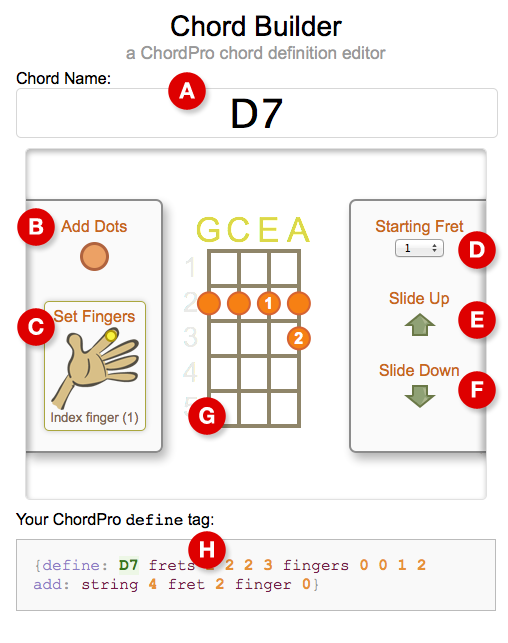 Using the Visual Chord Builder | UkeGeeks Project Blog