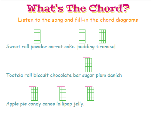 Draw the chord: tiny diagrams above lyrics (kid's uke lessons)