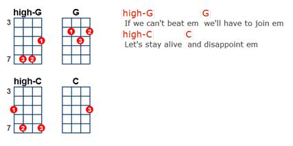 Guitar guitar chords zombie cranberries : Guitar : guitar tabs zombie Guitar Tabs Zombie as well as Guitar ...