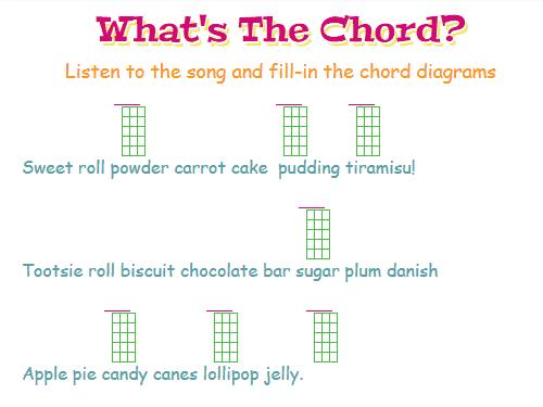 Guitar guitar tabs blank space : Ukulele : easy ukulele chords for kids Easy Ukulele Chords plus ...